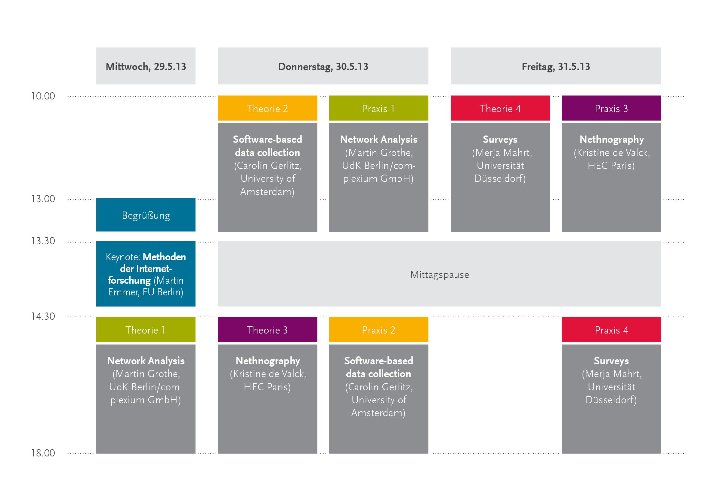 zeitplan_workshops