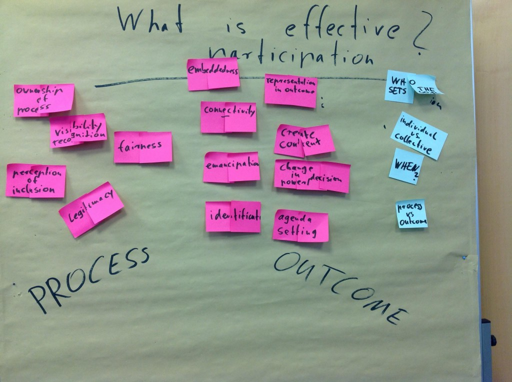 Mapping differing aims: process vs. outcome of participation?