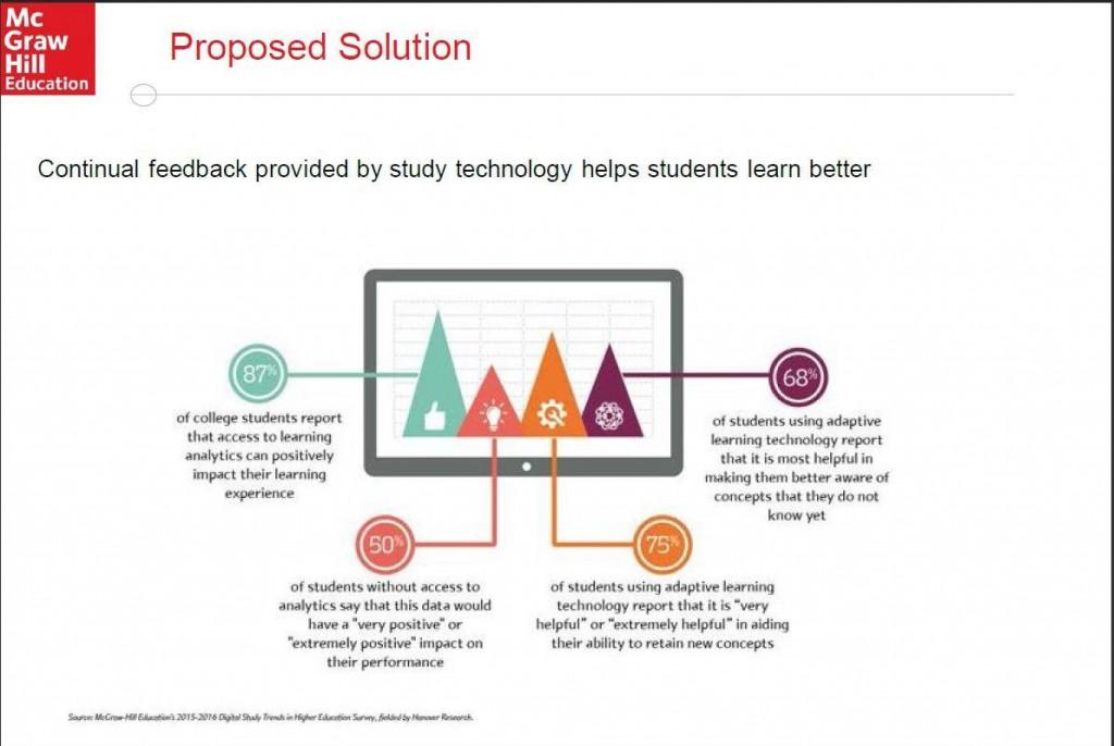 Die deutliche Mehrheit der Lernenden erachtet digitale Lernstoffe als hilfreich.