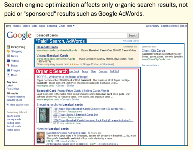 Organic Search How Metaphors Help Cultivate The Web Hiig
