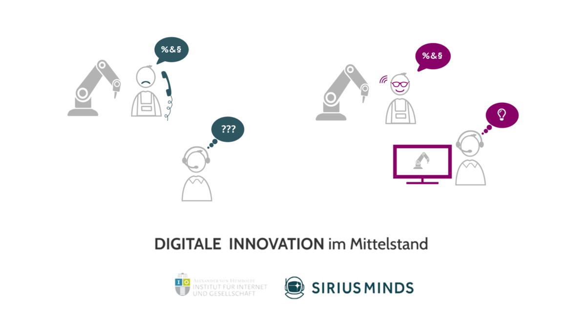 Grafik aus der Digitale Innovation im Mittelstand Studie