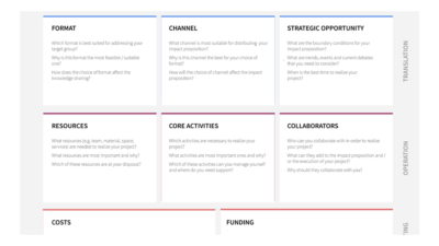 Excerpt from research impact canvas